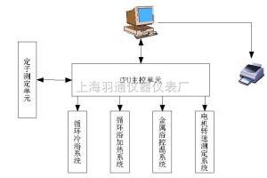 YT-6538 发动机油表观粘度测定仪(冷启动模拟机法)