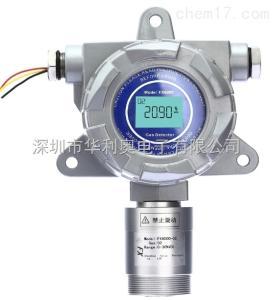 DTN660-NO2 二氧化氮检测仪生产厂家
