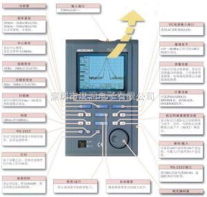 MSA438E MICRONIX|MSA438E EMI测试专用手持式频谱分析仪 销售,租赁,回收