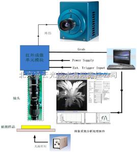 XEVA-Navatar 短波红外显微成像系统