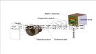 光栅推扫型成像光谱仪