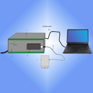 IZFP 3MA-K 德国残余应力无损检测仪