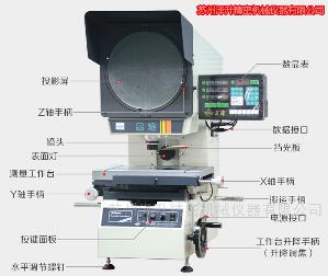 投影仪-万濠CPJ-3030AZ高精度测量投影仪