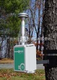 OMNI FTTM型 美国BGI 小流量PM2.5/PM10采样器