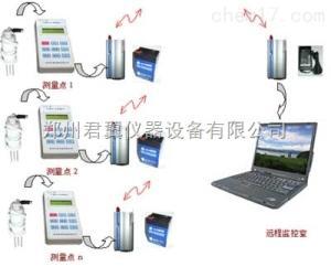 土壤水分計算機遠程無線監測系統