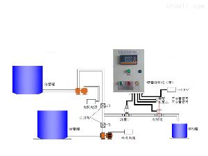 DQK 流量控制设备