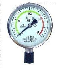GH/YWF100 防腐耐高温压力表  耐高温压力表北京供应