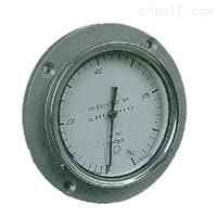 CZ-20 固定磁性转速表