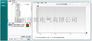 HBB 温湿度监控系统 厂家