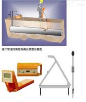 SG-6600B地下管道防腐层破损点检测仪