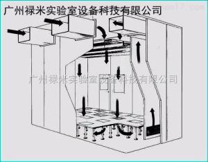 LUMI-SJ332 佛山微生物實驗室設計公司,專業實驗室規劃設計