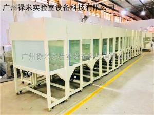 LUMI-GZT1140 西藏拉薩實驗室超凈工作臺生產廠家