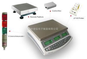 XK3150 带4-20MA电流输出电子秤,可连接PLC电子秤,电子秤控制仪表