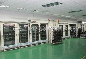 QYLH-1022 步入式高温老化房