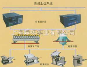 DT (静载模块)20T反应釜称重模块-10吨装容器的电子秤