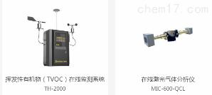 检测仪 固定式氢气泄漏 |气体检测仪-逸云天