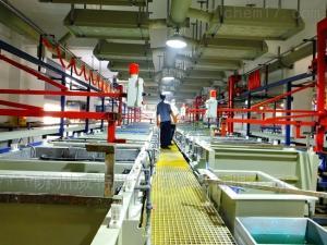 電鍍廠廢氣處理設備